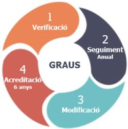 VSMA_Graus.png