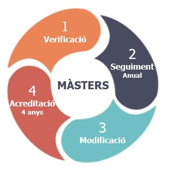 VSMA_Masters.png
